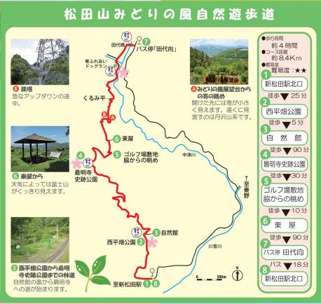 みどりの風遊歩道コース